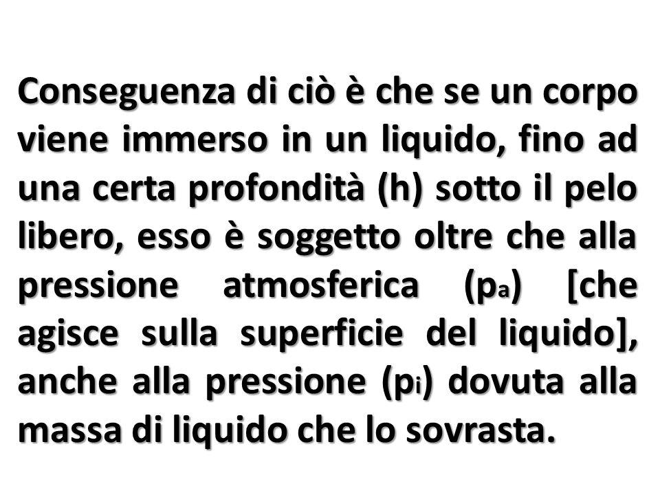 Conseguenza di ciò è che se un corpo viene immerso in un liquido, fino ad una certa profondità (h) sotto il pelo libero, esso è soggetto oltre che alla pressione atmosferica (pa) [che agisce sulla superficie del liquido], anche alla pressione (pi) dovuta alla massa di liquido che lo sovrasta.